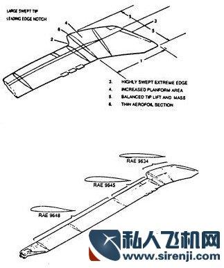 私人飞机网; 直升机原理最完整版之一